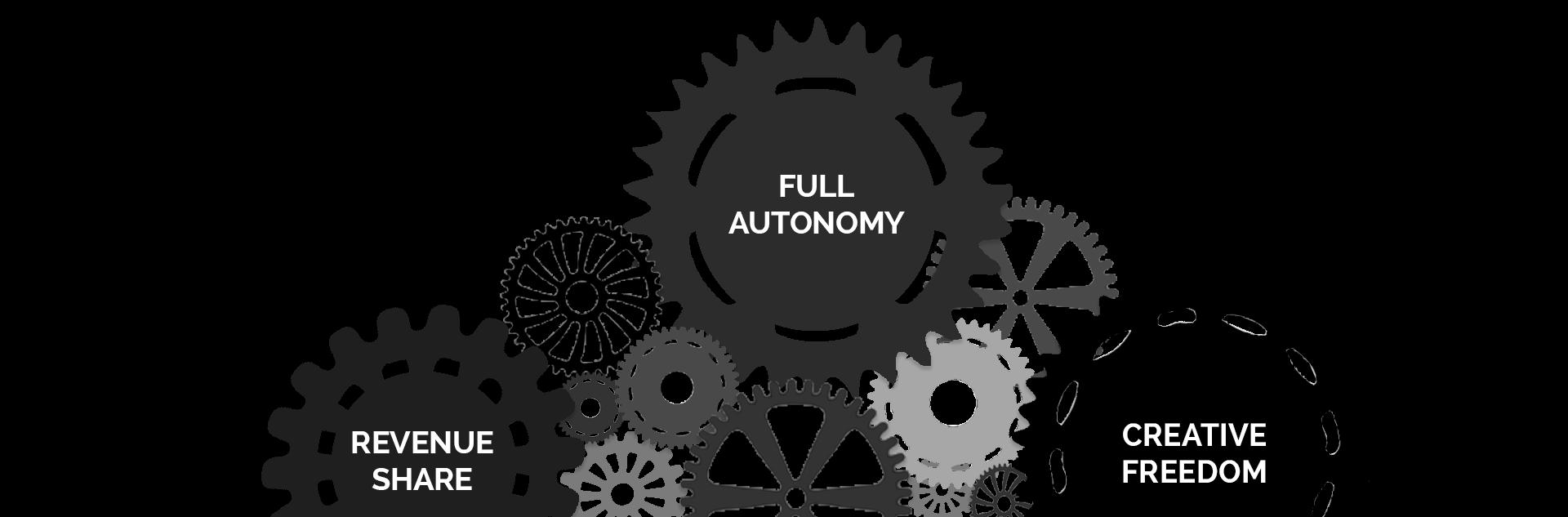 Carbon Incubator - Revenue Share, Full Autonomy, Creative Freedom